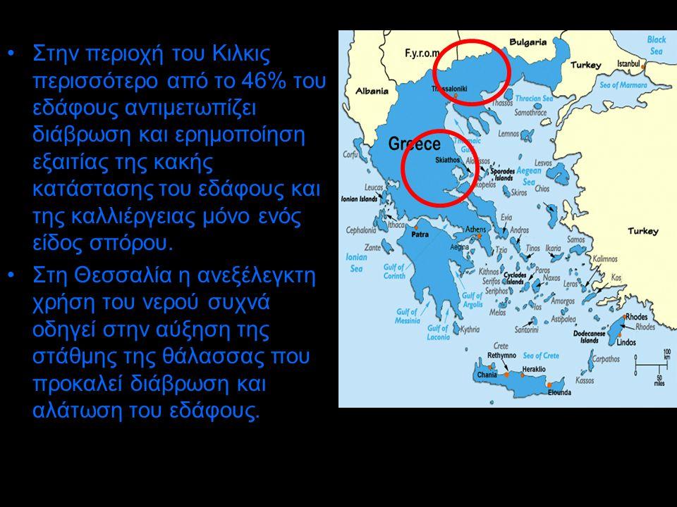 Η κατάσταση στην Ελλάδα.