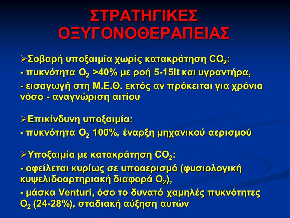 ΣΤΡΑΤΗΓΙΚΕΣ ΟΞΥΓΟΝΟΘΕΡΑΠΕΙΑΣ  Σοβαρή υποξαιμία χωρίς κατακράτηση CΟ 2 : - πυκνότητα Ο 2 >40% με ροή 5-15lt και υγραντήρα, - εισαγωγή στη Μ.Ε.Θ.