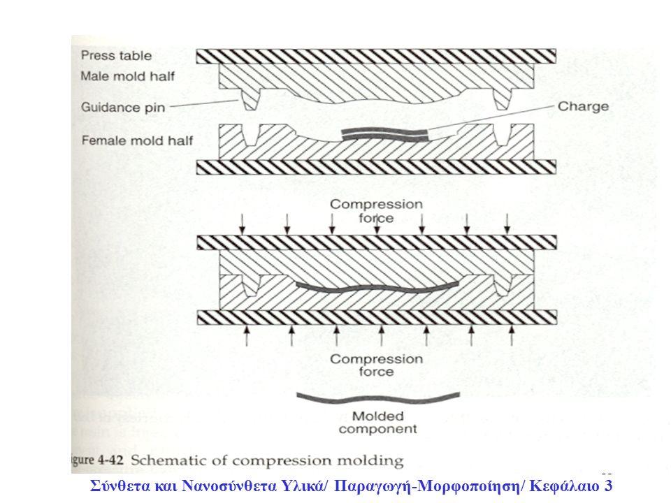 Σύνθετα και Νανοσύνθετα Υλικά/ Παραγωγή-Μορφοποίηση/ Κεφάλαιο 3 15