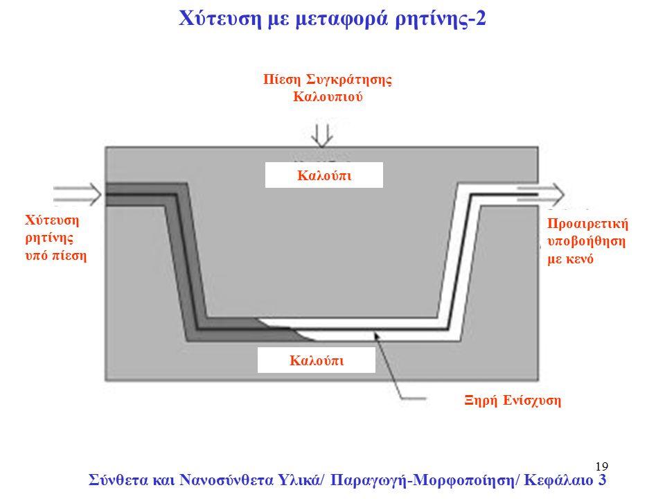 Σύνθετα και Νανοσύνθετα Υλικά/ Παραγωγή-Μορφοποίηση/ Κεφάλαιο 3 19 Πίεση Συγκράτησης Καλουπιού Καλούπι Ξηρή Ενίσχυση Χύτευση ρητίνης υπό πίεση Προαιρετική υποβοήθηση με κενό Χύτευση με μεταφορά ρητίνης-2