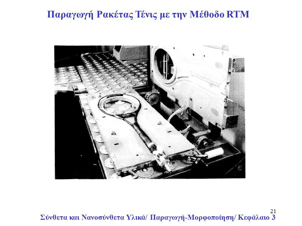 Σύνθετα και Νανοσύνθετα Υλικά/ Παραγωγή-Μορφοποίηση/ Κεφάλαιο 3 21 Παραγωγή Ρακέτας Τένις με την Μέθοδο RTM