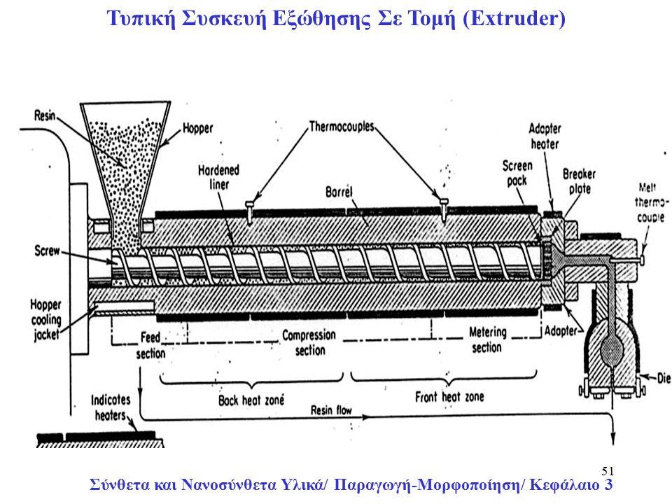 Σύνθετα και Νανοσύνθετα Υλικά/ Παραγωγή-Μορφοποίηση/ Κεφάλαιο 3 51 Τυπική Συσκευή Εξώθησης Σε Τομή (Extruder)