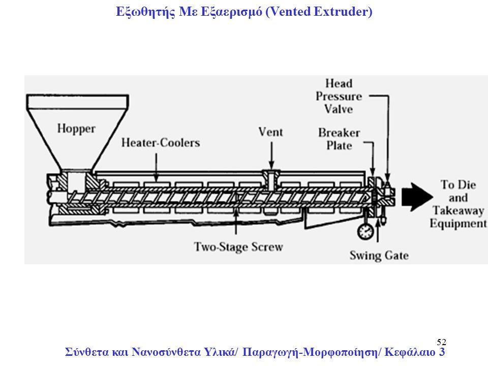 Σύνθετα και Νανοσύνθετα Υλικά/ Παραγωγή-Μορφοποίηση/ Κεφάλαιο 3 52 Εξωθητής Με Εξαερισμό (Vented Extruder)
