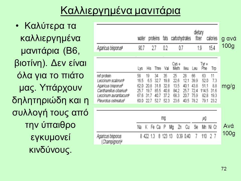 72 Καλλιεργημένα μανιτάρια Καλύτερα τα καλλιεργημένα μανιτάρια (B6, βιοτίνη).