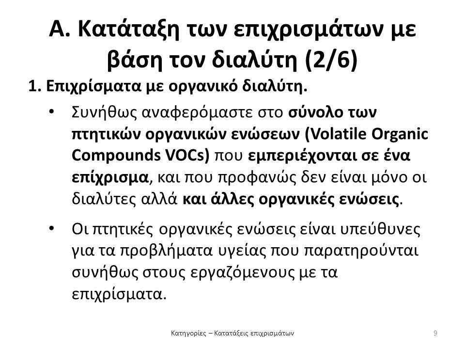 Α. Κατάταξη των επιχρισμάτων με βάση τον διαλύτη (2/6) 1. Επιχρίσματα με οργανικό διαλύτη. Συνήθως αναφερόμαστε στο σύνολο των πτητικών οργανικών ενώσ