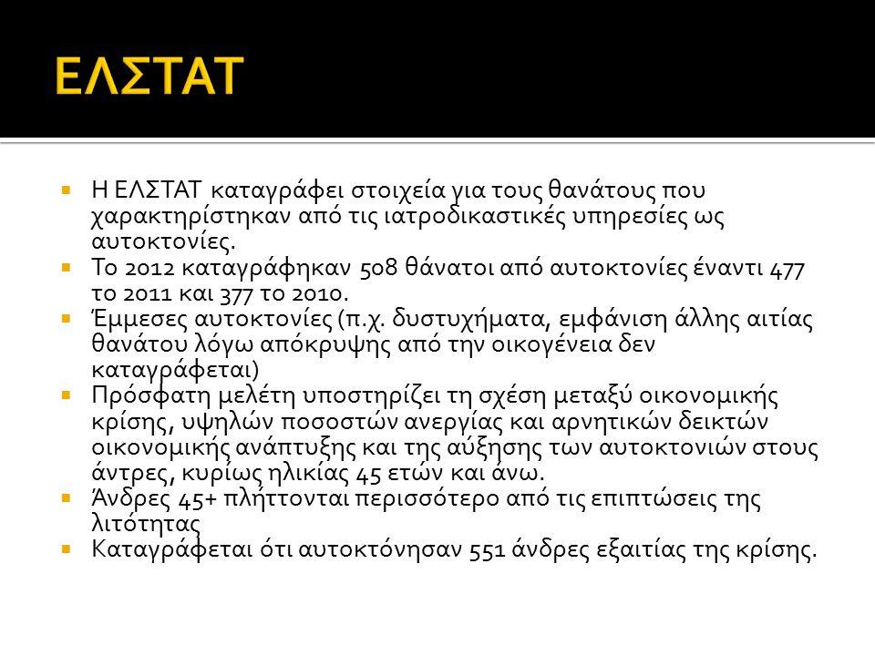  Η ΕΛΣΤΑΤ καταγράφει στοιχεία για τους θανάτους που χαρακτηρίστηκαν από τις ιατροδικαστικές υπηρεσίες ως αυτοκτονίες.