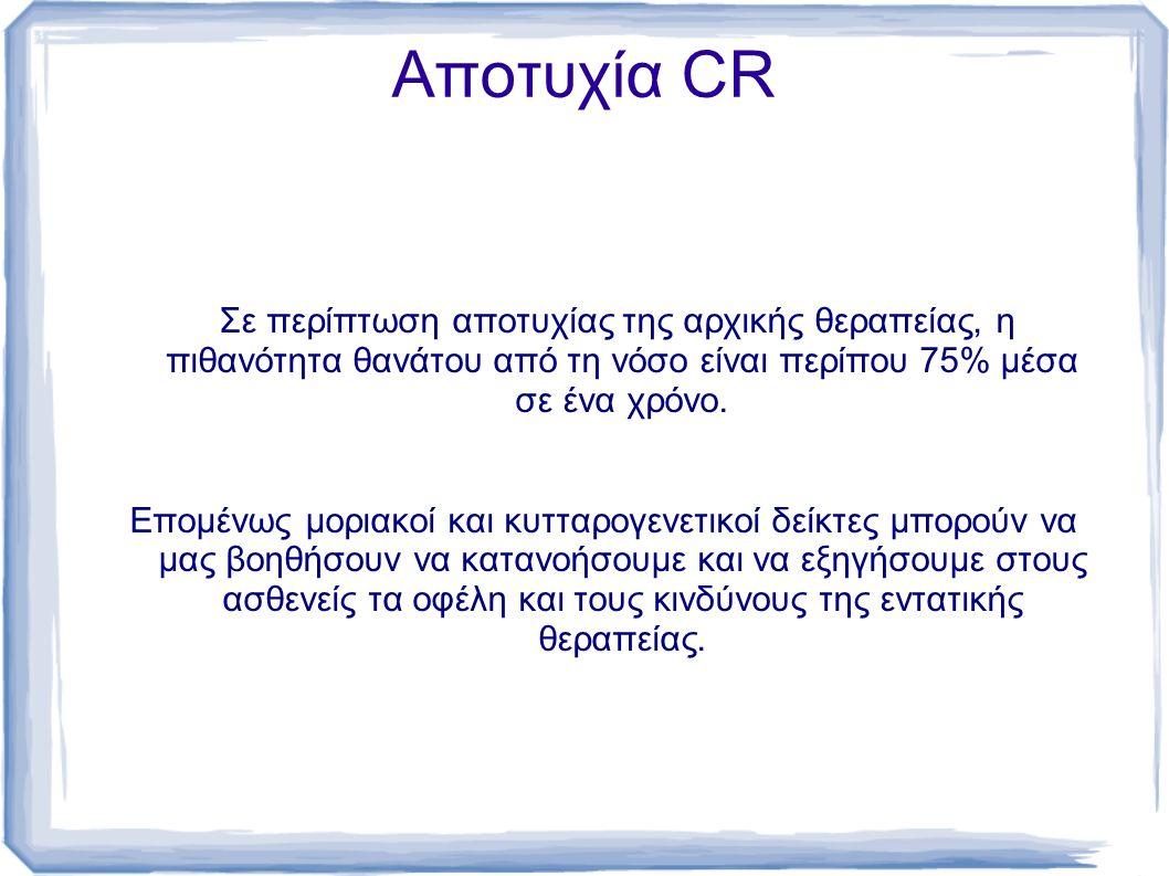 Αποτυχία CR Σε περίπτωση αποτυχίας της αρχικής θεραπείας, η πιθανότητα θανάτου από τη νόσο είναι περίπου 75% μέσα σε ένα χρόνο. Επομένως μοριακοί και