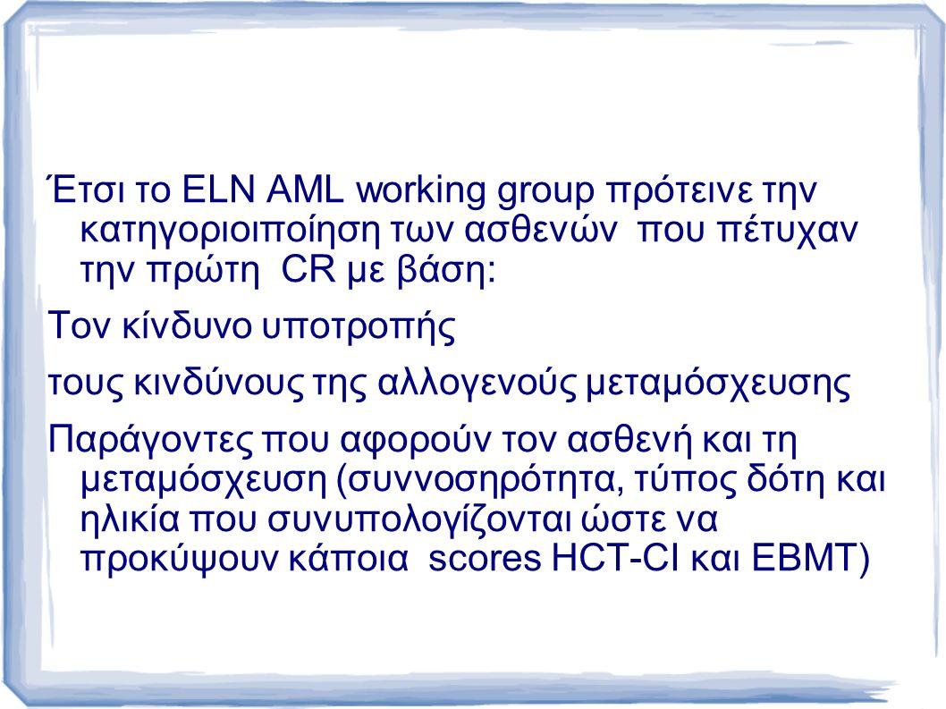 Έτσι το ELN AML working group πρότεινε την κατηγοριοιποίηση των ασθενών που πέτυχαν την πρώτη CR με βάση: Τον κίνδυνο υποτροπής τους κινδύνους της αλλ
