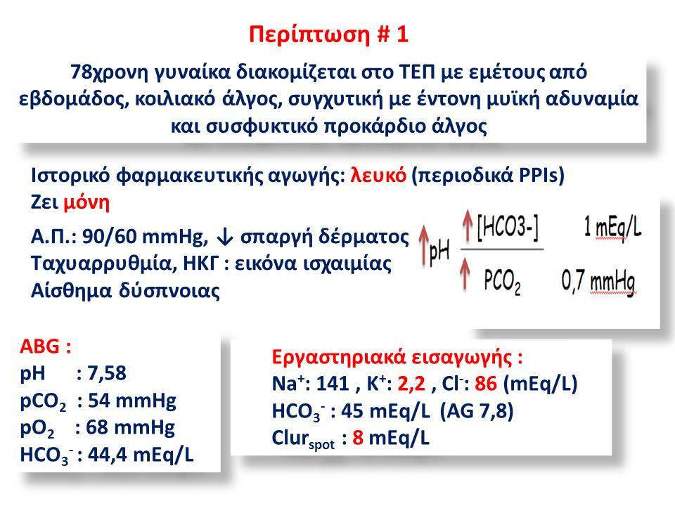 Ιστορικό φαρμακευτικής αγωγής: λευκό (περιοδικά PPIs) Ζει μόνη Α.Π.: 90/60 mmHg, ↓ σπαργή δέρματος Ταχυαρρυθμία, ΗΚΓ : εικόνα ισχαιμίας Αίσθημα δύσπνοιας Περίπτωση # 1 78χρονη γυναίκα διακομίζεται στο ΤΕΠ με εμέτους από εβδομάδος, κοιλιακό άλγος, συγχυτική με έντονη μυϊκή αδυναμία και συσφυκτικό προκάρδιο άλγος ABG : pH : 7,58 pCO 2 : 54 mmHg pO 2 : 68 mmHg HCO 3 - : 44,4 mEq/L ABG : pH : 7,58 pCO 2 : 54 mmHg pO 2 : 68 mmHg HCO 3 - : 44,4 mEq/L Εργαστηριακά εισαγωγής : Na + : 141, K + : 2,2, Cl - : 86 (mEq/L) HCO 3 - : 45 mEq/L (AG 7,8) Clur spot : 8 mEq/L Εργαστηριακά εισαγωγής : Na + : 141, K + : 2,2, Cl - : 86 (mEq/L) HCO 3 - : 45 mEq/L (AG 7,8) Clur spot : 8 mEq/L