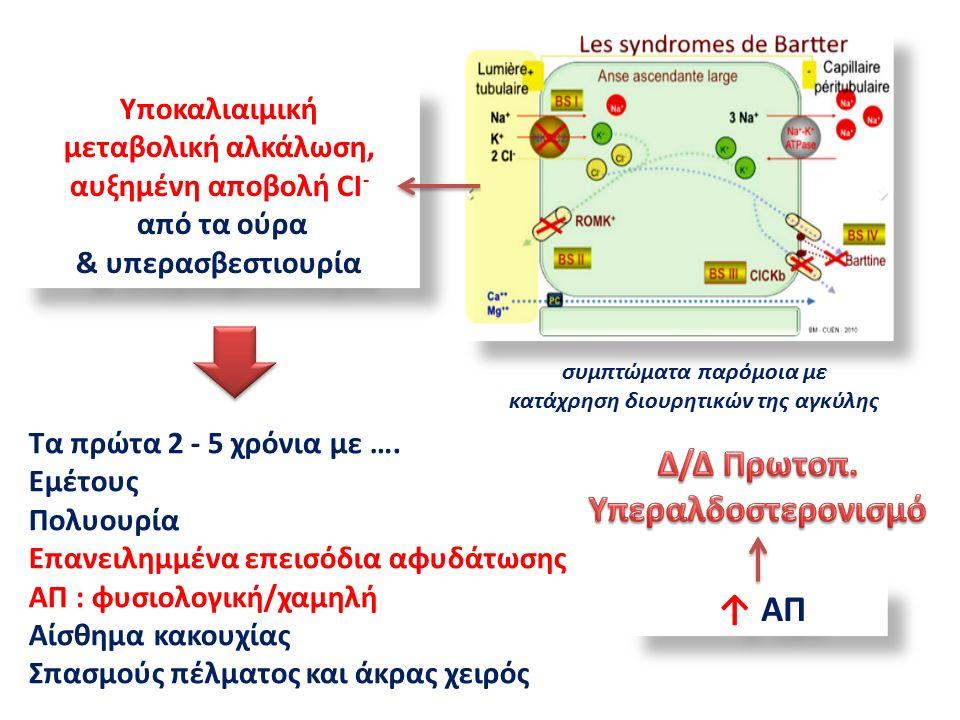 Υποκαλιαιμική μεταβολική αλκάλωση, αυξημένη αποβολή CI - από τα ούρα & υπερασβεστιουρία Υποκαλιαιμική μεταβολική αλκάλωση, αυξημένη αποβολή CI - από τα ούρα & υπερασβεστιουρία συμπτώματα παρόμοια με κατάχρηση διουρητικών της αγκύλης Τα πρώτα 2 - 5 χρόνια με ….
