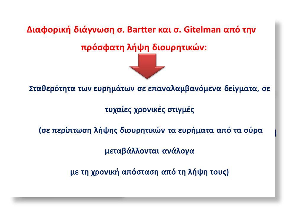 δ/δ Σύνδρομο Gitelman (θειαζίδες) δ/δ Σύνδρομο Gitelman (θειαζίδες) Αργότερα στην ηλικία (εφηβεία) Συνυπάρχουν υπομαγνησιαιμία και υπασβεστιουρία Συμπτώματα ↓ Κ + & ↓Mg ++ (μυϊκή αδυναμία, μυϊκές κράμπες) Η AΠ στα κατώτερα φυσιολογικά Στα ούρα δεν ανιχνεύονται θειαζίδες Υποκαλιαιμική μεταβολική αλκάλωση, αυξημένη αποβολή CI - Υποκαλιαιμική μεταβολική αλκάλωση, αυξημένη αποβολή CI - Διαφορική διάγνωση σ.