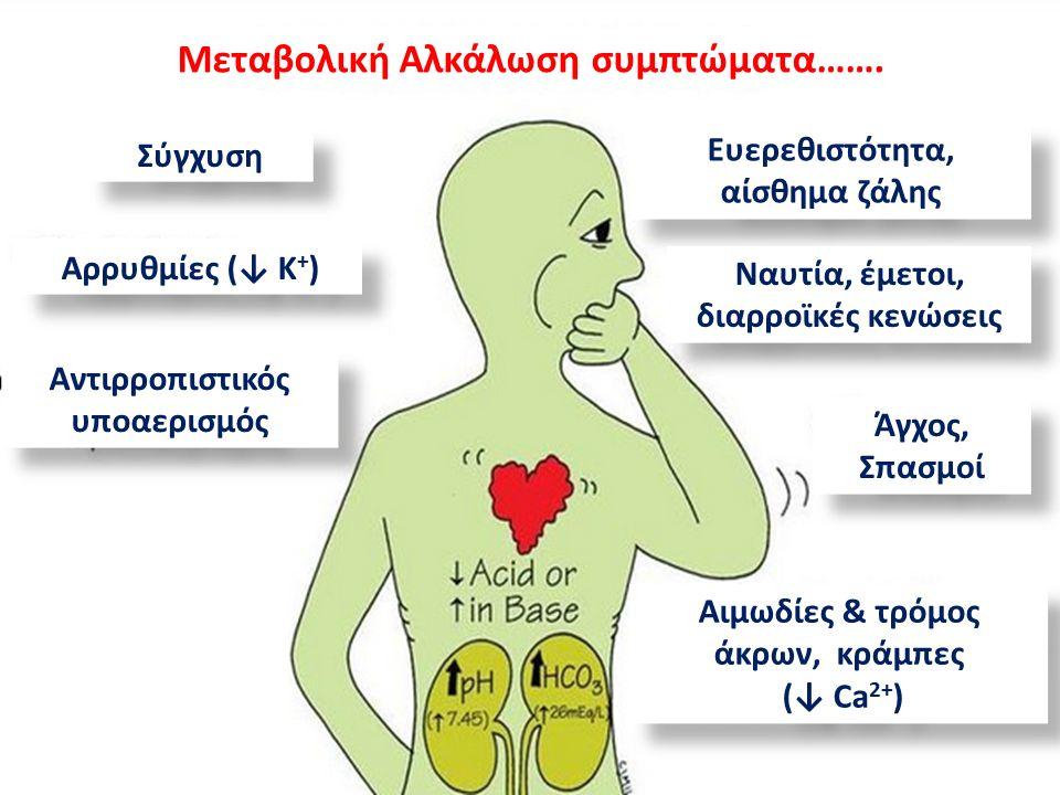 Μεταβολική Αλκάλωση συμπτώματα…….
