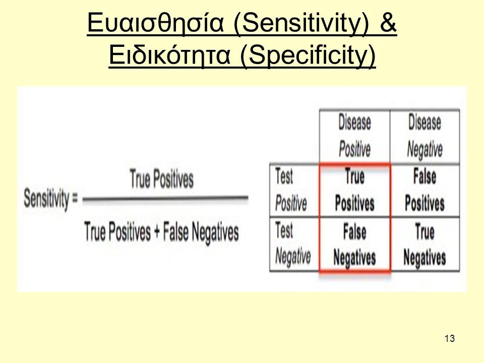 13 Ευαισθησία (Sensitivity) & Ειδικότητα (Specificity)
