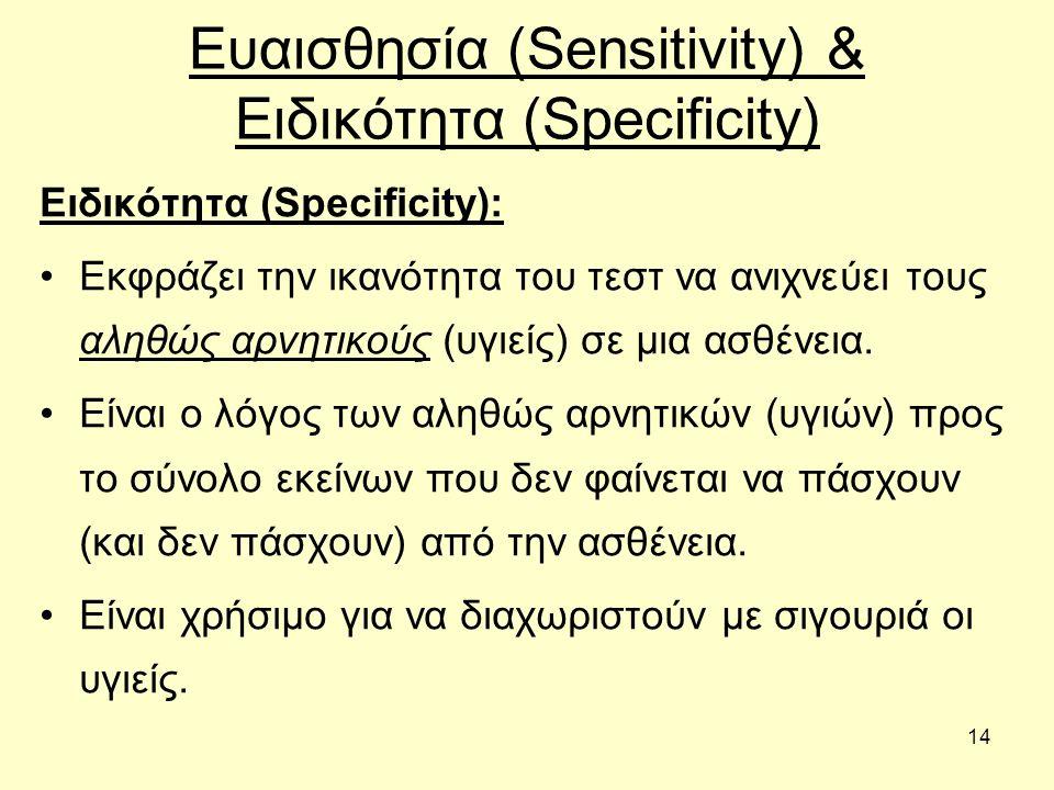 14 Ευαισθησία (Sensitivity) & Ειδικότητα (Specificity) Ειδικότητα (Specificity): Εκφράζει την ικανότητα του τεστ να ανιχνεύει τους αληθώς αρνητικούς (υγιείς) σε μια ασθένεια.