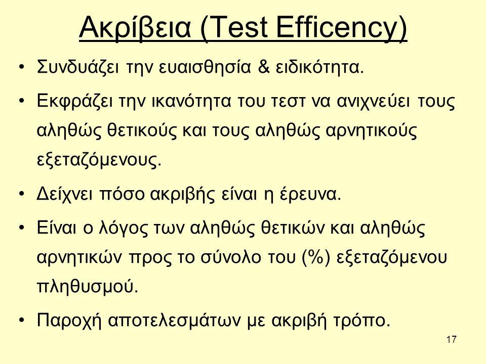 17 Ακρίβεια (Test Efficency) Συνδυάζει την ευαισθησία & ειδικότητα.