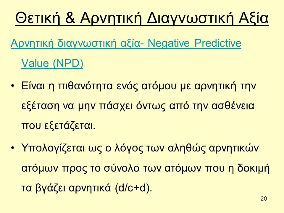 20 Θετική & Αρνητική Διαγνωστική Αξία Αρνητική διαγνωστική αξία- Negative Predictive Value (NPD) Είναι η πιθανότητα ενός ατόμου με αρνητική την εξέταση να μην πάσχει όντως από την ασθένεια που εξετάζεται.