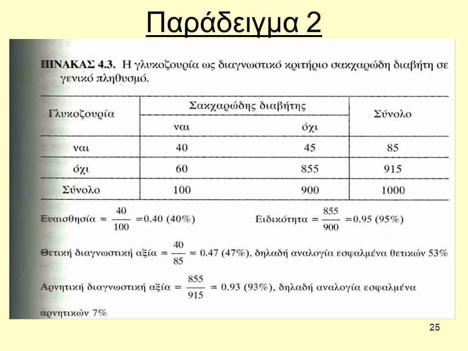 25 Παράδειγμα 2