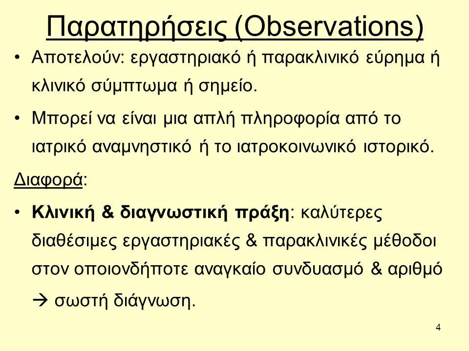 4 Παρατηρήσεις (Observations) Αποτελούν: εργαστηριακό ή παρακλινικό εύρημα ή κλινικό σύμπτωμα ή σημείο.