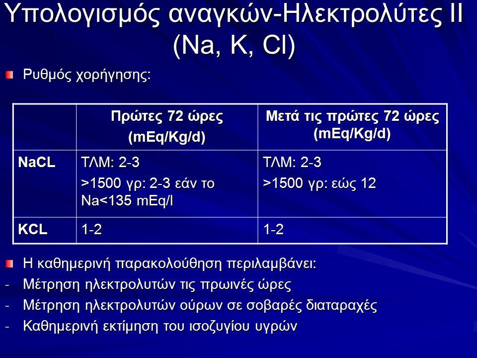Υπολογισμός αναγκών-Ηλεκτρολύτες ΙΙ (Νa, K, Cl) Ρυθμός χορήγησης: Η καθημερινή παρακολούθηση περιλαμβάνει: - Μέτρηση ηλεκτρολυτών τις πρωινές ώρες - Μέτρηση ηλεκτρολυτών ούρων σε σοβαρές διαταραχές - Καθημερινή εκτίμηση του ισοζυγίου υγρών Πρώτες 72 ώρες (mEq/Kg/d) Μετά τις πρώτες 72 ώρες (mEq/Kg/d) NaCL ΤΛΜ: 2-3 >1500 γρ: 2-3 εάν το Νa 1500 γρ: 2-3 εάν το Νa<135 mEq/l ΤΛΜ: 2-3 >1500 γρ: εώς 12 KCL1-21-2
