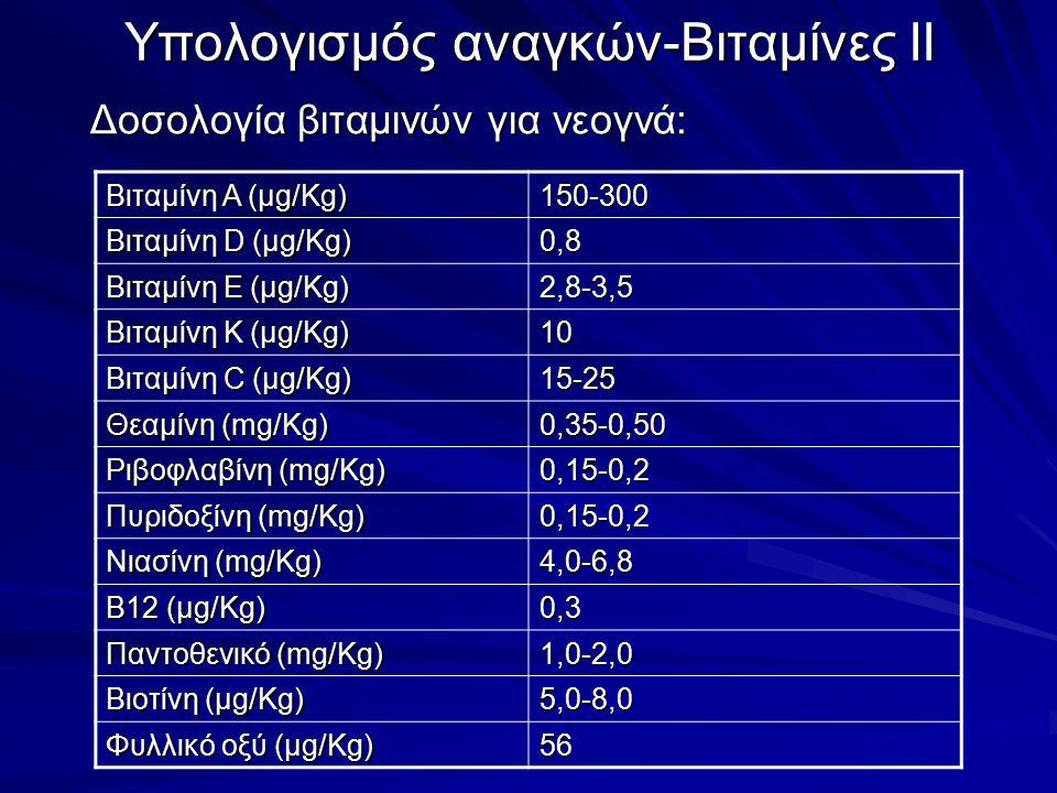Υπολογισμός αναγκών-Βιταμίνες ΙΙ Δοσολογία βιταμινών για νεογνά: Δοσολογία βιταμινών για νεογνά: Βιταμίνη Α (μg/Kg) 150-300 Βιταμίνη D (μg/Kg) 0,8 Βιταμίνη Ε (μg/Kg) 2,8-3,5 Βιταμίνη Κ (μg/Kg) 10 Βιταμίνη C (μg/Kg) 15-25 Θεαμίνη (mg/Kg) 0,35-0,50 Ριβοφλαβίνη (mg/Kg) 0,15-0,2 Πυριδοξίνη (mg/Kg) 0,15-0,2 Νιασίνη (mg/Kg) 4,0-6,8 Β12 (μg/Kg) 0,3 Παντοθενικό (mg/Kg) 1,0-2,0 Βιοτίνη (μg/Kg) 5,0-8,0 Φυλλικό οξύ (μg/Kg) 56
