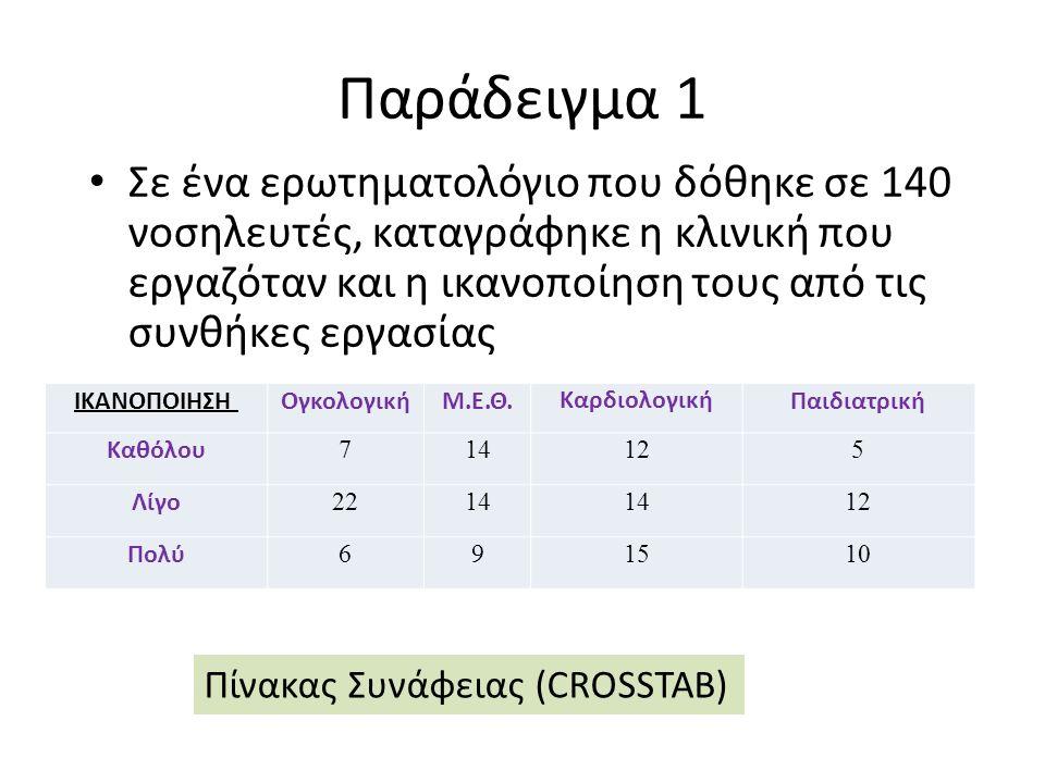 Παράδειγμα 1 Σε ένα ερωτηματολόγιο που δόθηκε σε 140 νοσηλευτές, καταγράφηκε η κλινική που εργαζόταν και η ικανοποίηση τους από τις συνθήκες εργασίας