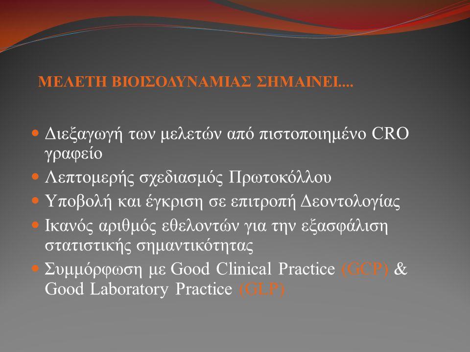 Διεξαγωγή των μελετών από πιστοποιημένο CRO γραφείο Λεπτομερής σχεδιασμός Πρωτοκόλλου Υποβολή και έγκριση σε επιτροπή Δεοντολογίας Ικανός αριθμός εθελ