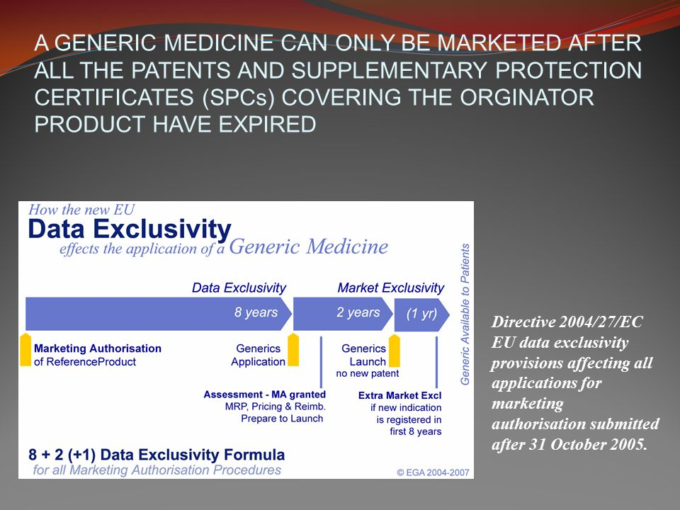 A GENERIC MEDICINE CAN ONLY BE MARKETED AFTER ALL THE PATENTS AND SUPPLEMENTARY PROTECTION CERTIFICATES (SPCs) COVERING THE ORGINATOR PRODUCT HAVE EXPIRED Directive 2004/27/EC EU data exclusivity provisions affecting all applications for marketing authorisation submitted after 31 October 2005.