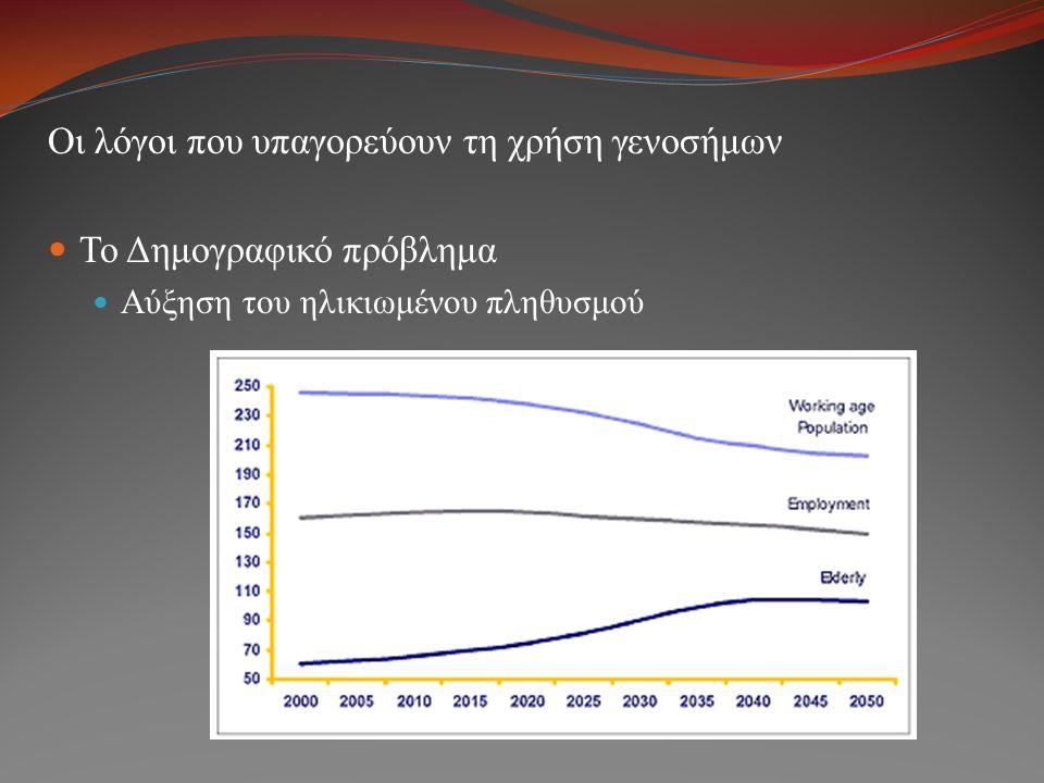 Οι λόγοι που υπαγορεύουν τη χρήση γενοσήμων Το Δημογραφικό πρόβλημα Αύξηση του ηλικιωμένου πληθυσμού
