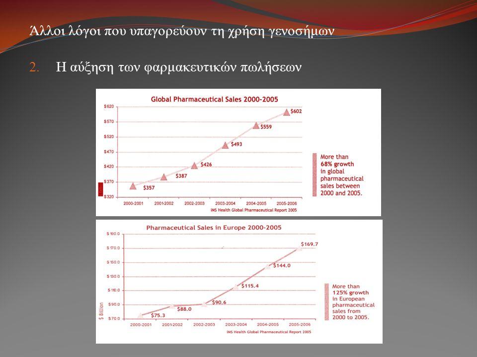Άλλοι λόγοι που υπαγορεύουν τη χρήση γενοσήμων 2. Η αύξηση των φαρμακευτικών πωλήσεων