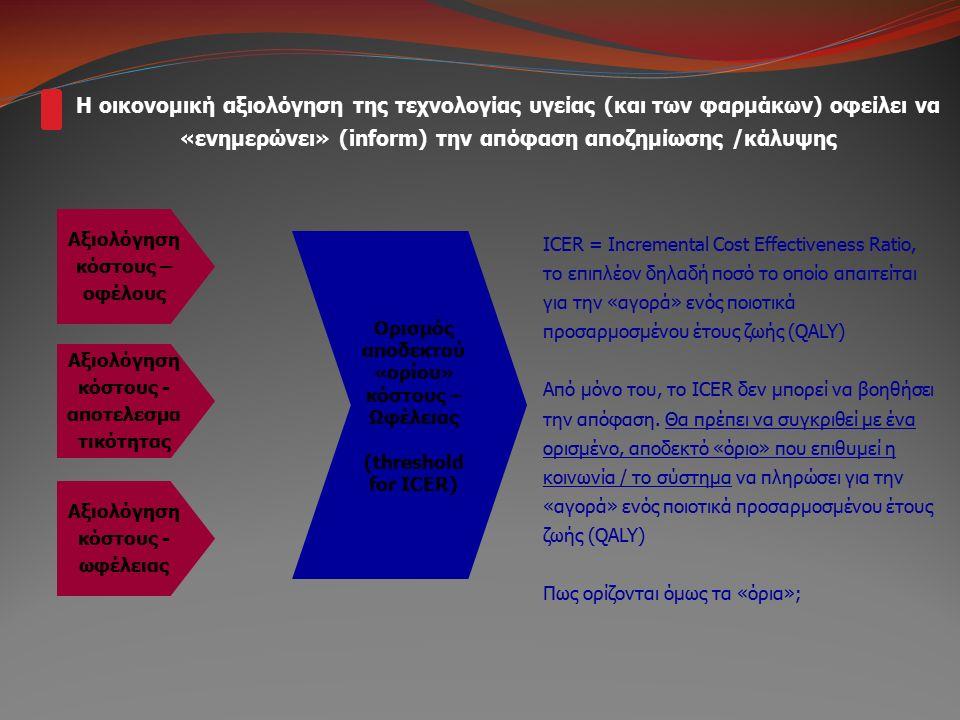 Η οικονομική αξιολόγηση της τεχνολογίας υγείας (και των φαρμάκων) οφείλει να «ενημερώνει» (inform) την απόφαση αποζημίωσης /κάλυψης Αξιολόγηση κόστους