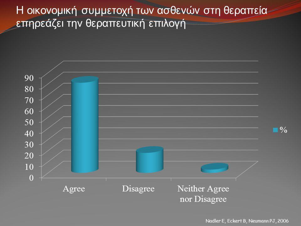 Η οικονομική συμμετοχή των ασθενών στη θεραπεία επηρεάζει την θεραπευτική επιλογή Nadler E, Eckert B, Neumann PJ, 2006