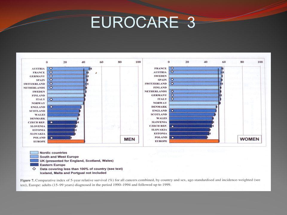 EUROCARE 3