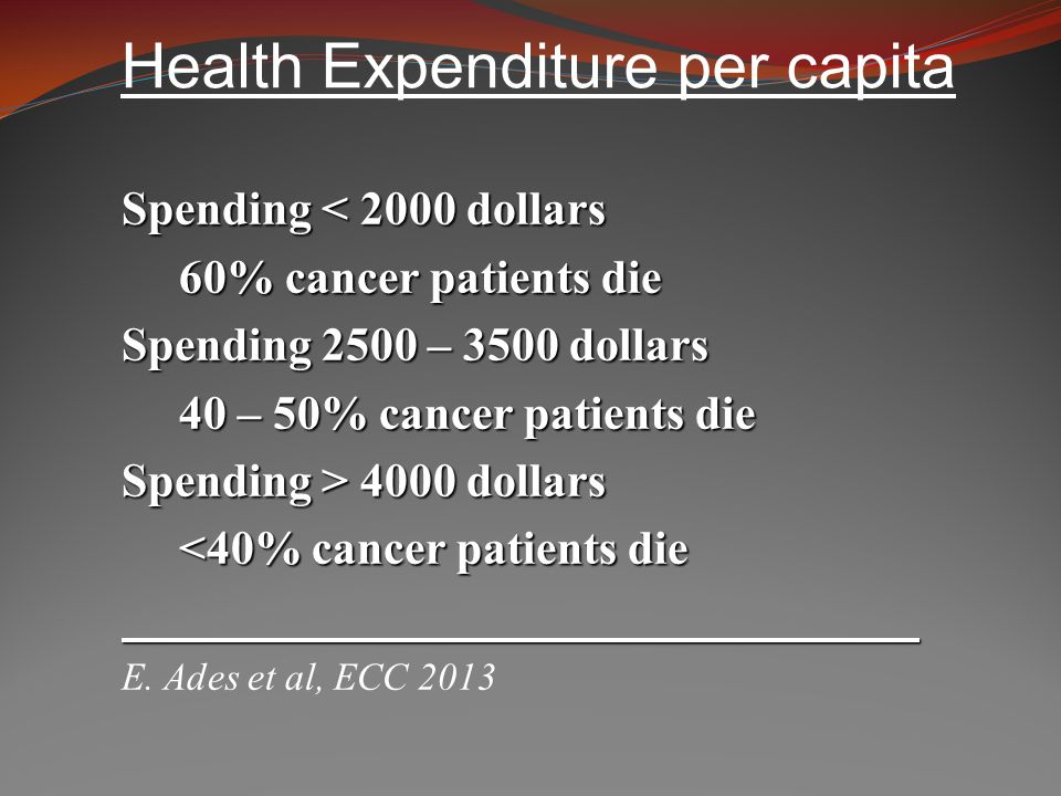 Health Expenditure per capita Spending < 2000 dollars 60% cancer patients die Spending 2500 – 3500 dollars 40 – 50% cancer patients die Spending > 4000 dollars <40% cancer patients die E.
