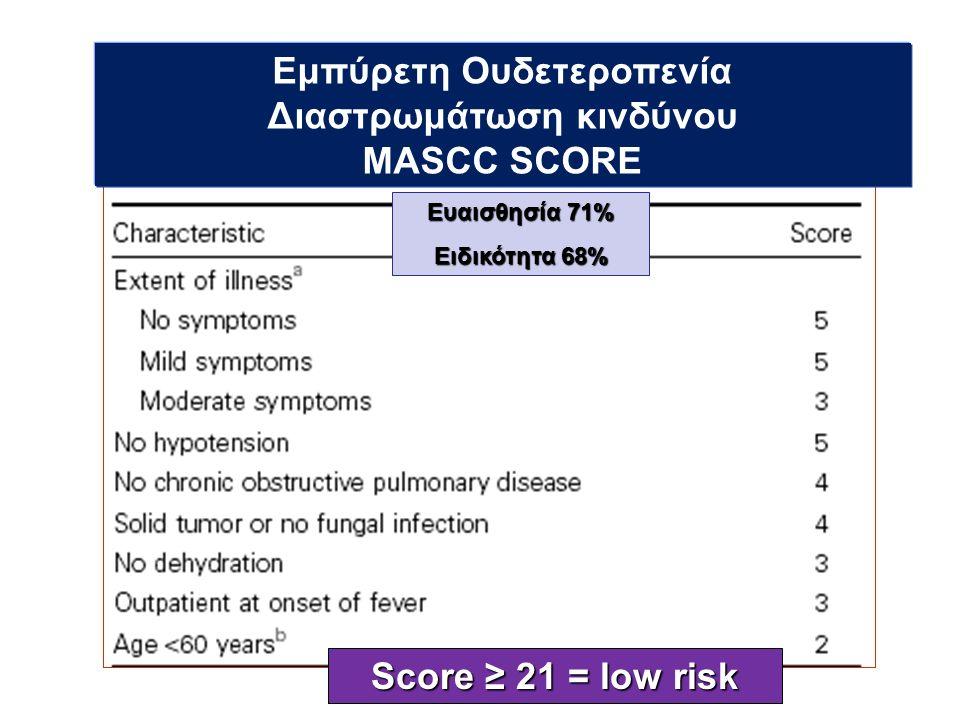 Score ≥ 21 = low risk Ευαισθησία 71% Ειδικότητα 68% Εμπύρετη Ουδετεροπενία Διαστρωμάτωση κινδύνου MASCC SCORE