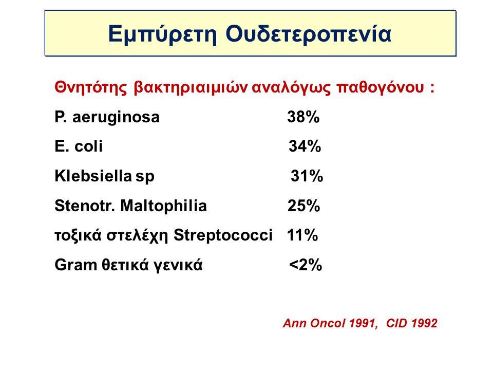 Θνητότης βακτηριαιμιών αναλόγως παθογόνου : P. aeruginosa 38% E.