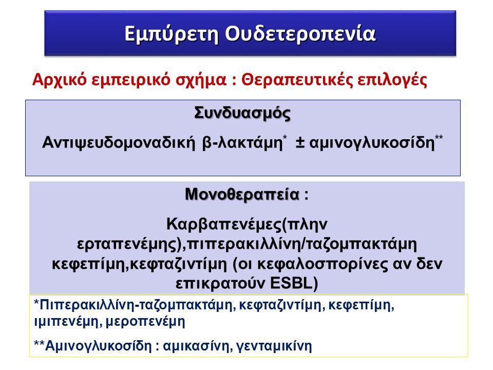 Μονοθεραπεία Μονοθεραπεία : Καρβαπενέμες(πλην ερταπενέμης),πιπερακιλλίνη/ταζομπακτάμη κεφεπίμη,κεφταζιντίμη (οι κεφαλοσπορίνες αν δεν επικρατούν ESBL) *Πιπερακιλλίνη-ταζομπακτάμη, κεφταζιντίμη, κεφεπίμη, ιμιπενέμη, μεροπενέμη **Αμινογλυκοσίδη : αμικασίνη, γενταμικίνη Αρχικό εμπειρικό σχήμα : Θεραπευτικές επιλογές Εμπύρετη Ουδετεροπενία Συνδυασμός Αντιψευδομοναδική β-λακτάμη * ± αμινογλυκοσίδη **