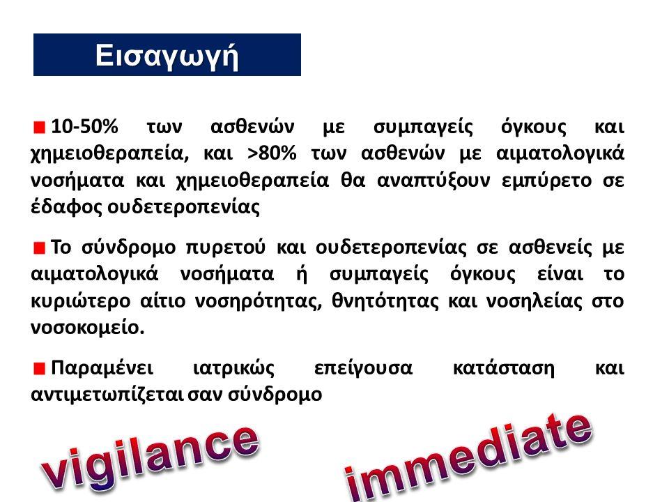 Γαγγραινώδες έκθυμα Μικροβιαιμία από P. aeruginosa (2%)