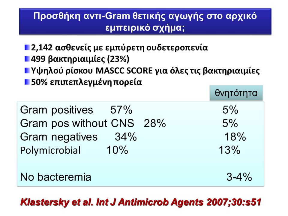 Gram positives 57% 5% Gram pos without CNS 28% 5% Gram negatives 34% 18% Polymicrobial 10% 13% No bacteremia 3-4% Gram positives 57% 5% Gram pos witho