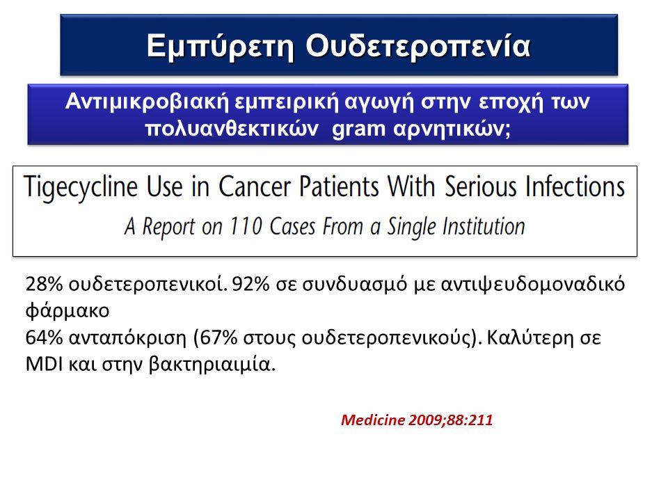 Εμπύρετη Ουδετεροπενία Αντιμικροβιακή εμπειρική αγωγή στην εποχή των πολυανθεκτικών gram αρνητικών; Medicine 2009;88:211 28% ουδετεροπενικοί.