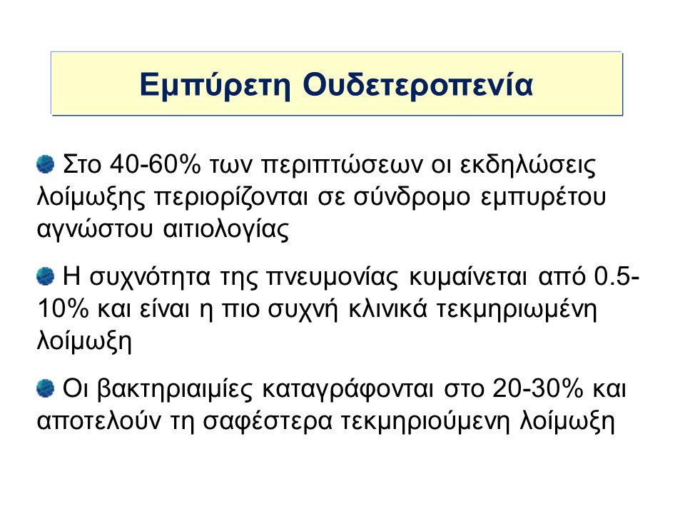 Εμπύρετη Ουδετεροπενία Η κλινική πορεία των ουδετεροπενικών ασθενών καθορίζεται σε μεγάλο βαθμό από παραμέτρους της ουδετεροπενίας : βάθος : ήπια: pmn= 500-1000 μέτρια: pmn=200-500 βαριά: pmn= <100 (κίνδυνος λοιμώξεων 85%) διάρκεια : <7 ημ.(95% ανταπόκριση, 2% υποτροπή) >15ημ.(32% ανταπόκριση, 35%υποτροπή) ταχύτητα εγκατάστασης, ανάκαμψη.