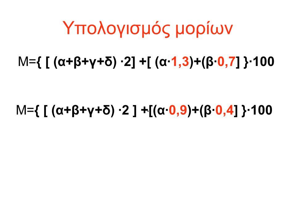 Υπολογισμός μορίων Μ={ [ (α+β+γ+δ) ·2] +[ (α·1,3)+(β·0,7] }·100 · · Μ={ [ (α+β+γ+δ) ·2 ] +[(α·0,9)+(β·0,4] }·100