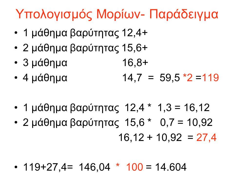 Υπολογισμός Μορίων- Παράδειγμα 1 μάθημα βαρύτητας 12,4+ 2 μάθημα βαρύτητας 15,6+ 3 μάθημα 16,8+ 4 μάθημα 14,7 = 59,5 *2 =119 1 μάθημα βαρύτητας 12,4 * 1,3 = 16,12 2 μάθημα βαρύτητας 15,6 * 0,7 = 10,92 16,12 + 10,92 = 27,4 119+27,4= 146,04 * 100 = 14.604