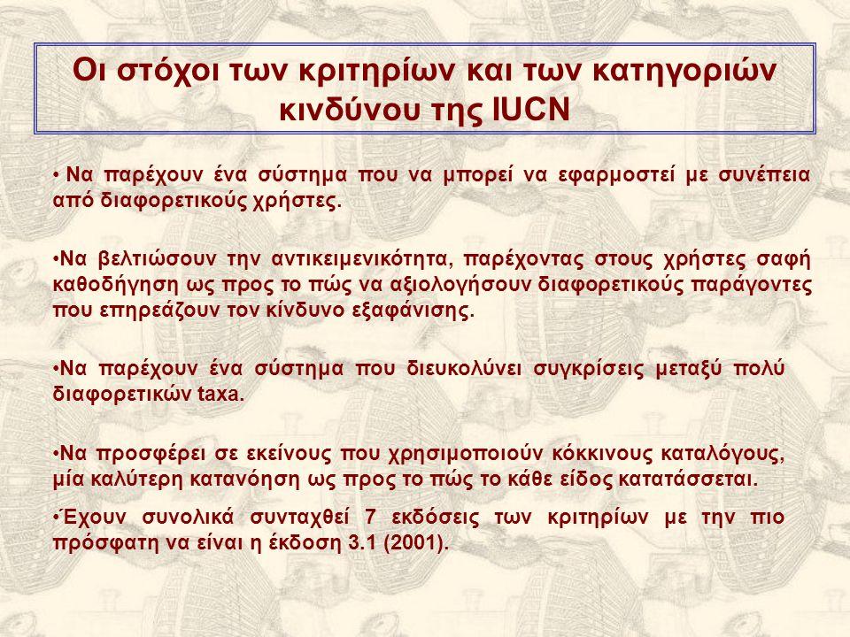 Οι στόχοι των κριτηρίων και των κατηγοριών κινδύνου της IUCN Να παρέχουν ένα σύστημα που διευκολύνει συγκρίσεις μεταξύ πολύ διαφορετικών taxa. Να βελτ