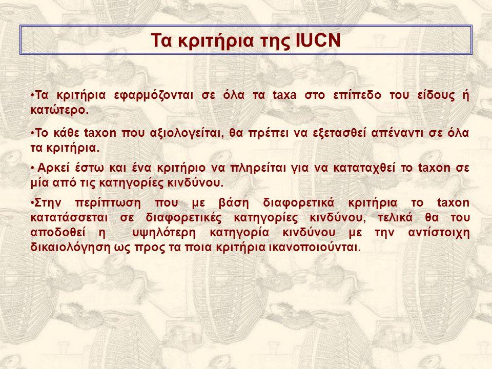 Τα κριτήρια της IUCN Τα κριτήρια εφαρμόζονται σε όλα τα taxa στο επίπεδο του είδους ή κατώτερο.