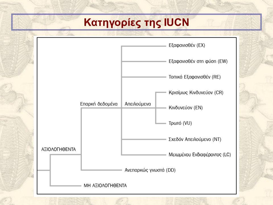 Κατηγορίες της IUCN