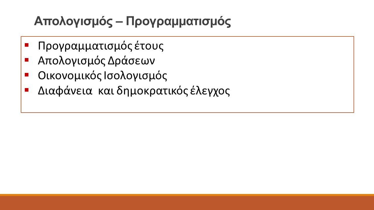 Απολογισμός – Προγραμματισμός  Προγραμματισμός έτους  Απολογισμός Δράσεων  Οικονομικός Ισολογισμός  Διαφάνεια και δημοκρατικός έλεγχος