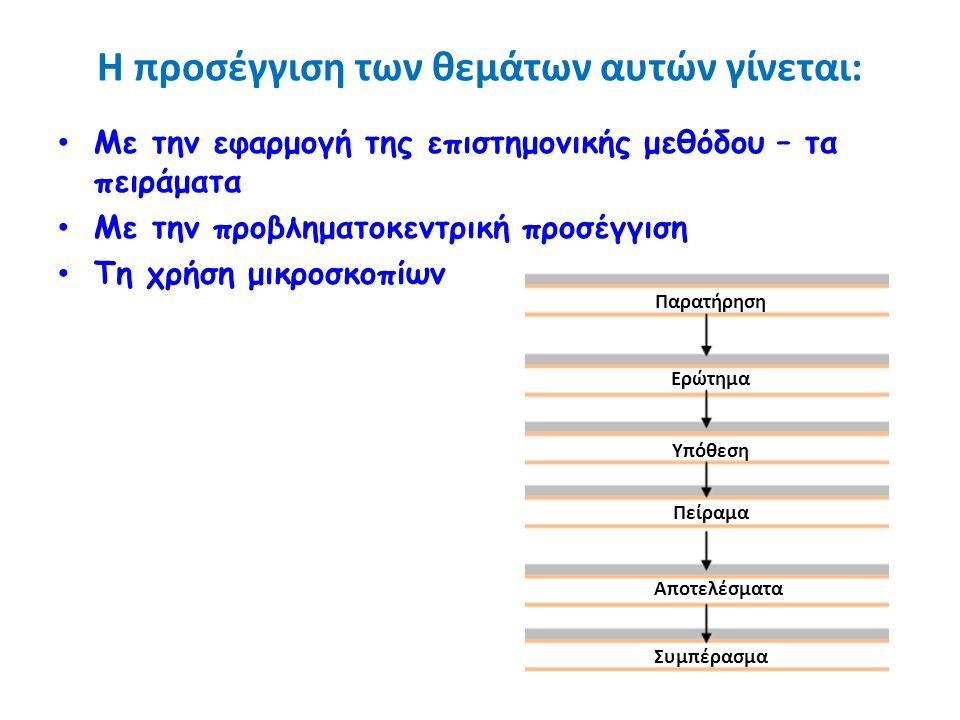 Η προσέγγιση των θεμάτων αυτών γίνεται: Με την εφαρμογή της επιστημονικής μεθόδου – τα πειράματα Με την προβληματοκεντρική προσέγγιση Τη χρήση μικροσκοπίων Παρατήρηση Ερώτημα Υπόθεση Πείραμα Αποτελέσματα Συμπέρασμα