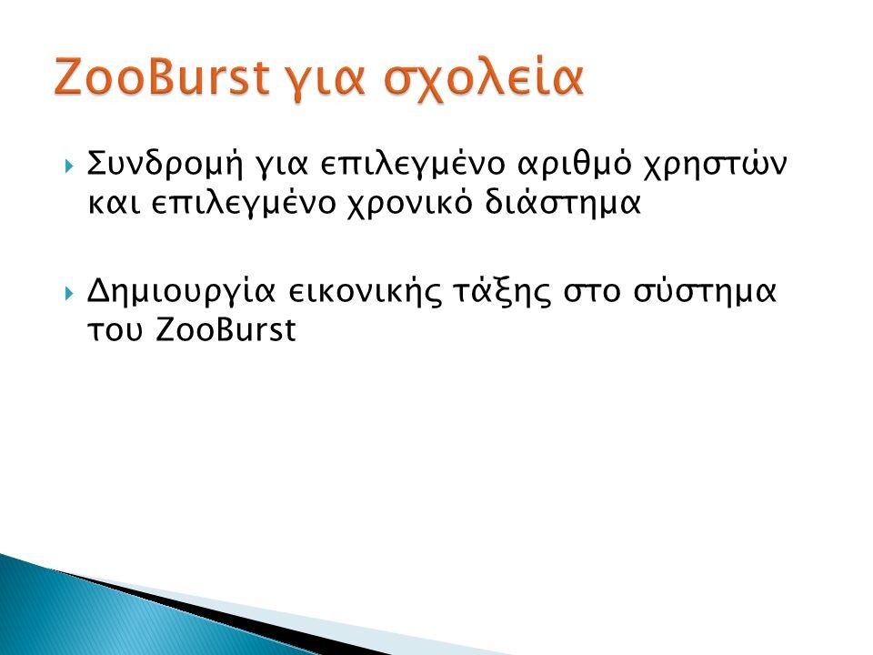  Συνδρομή για επιλεγμένο αριθμό χρηστών και επιλεγμένο χρονικό διάστημα  Δημιουργία εικονικής τάξης στο σύστημα του ZooBurst