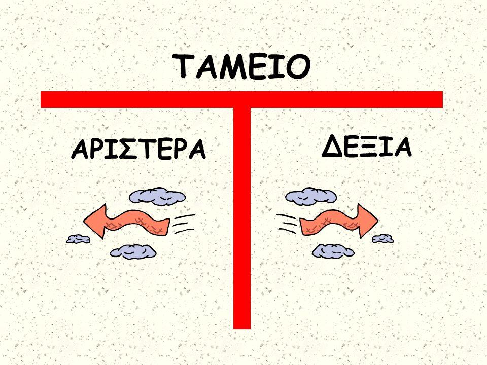 ΤΑΜΕΙΟ ΑΡΙΣΤΕΡΑ ΔΕΞΙΑ