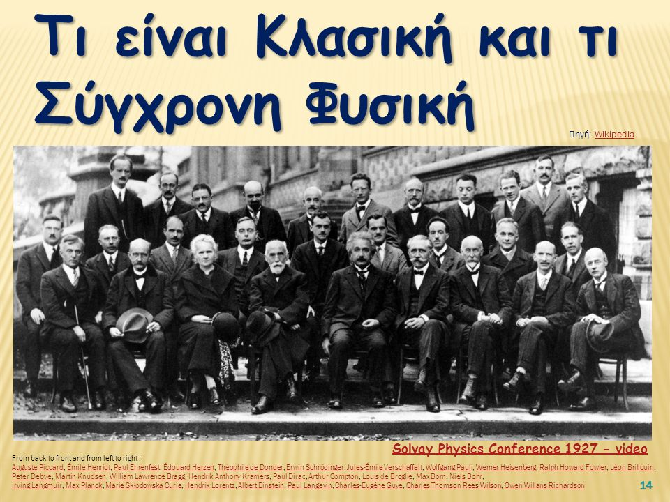14 Τι είναι Κλασική και τι Σύγχρονη Φυσική From back to front and from left to right : Auguste PiccardAuguste Piccard, Émile Henriot, Paul Ehrenfest, Édouard Herzen, Théophile de Donder, Erwin Schrödinger, Jules-Émile Verschaffelt, Wolfgang Pauli, Werner Heisenberg, Ralph Howard Fowler, Léon Brillouin,Émile HenriotPaul EhrenfestÉdouard HerzenThéophile de DonderErwin SchrödingerJules-Émile VerschaffeltWolfgang PauliWerner HeisenbergRalph Howard FowlerLéon Brillouin Peter DebyePeter Debye, Martin Knudsen, William Lawrence Bragg, Hendrik Anthony Kramers, Paul Dirac, Arthur Compton, Louis de Broglie, Max Born, Niels Bohr,Martin KnudsenWilliam Lawrence BraggHendrik Anthony KramersPaul DiracArthur ComptonLouis de BroglieMax BornNiels Bohr Irving LangmuirIrving Langmuir, Max Planck, Marie Skłodowska Curie, Hendrik Lorentz, Albert Einstein, Paul Langevin, Charles-Eugène Guye, Charles Thomson Rees Wilson, Owen Willans RichardsonMax PlanckMarie Skłodowska CurieHendrik LorentzAlbert EinsteinPaul LangevinCharles-Eugène GuyeCharles Thomson Rees WilsonOwen Willans Richardson Solvay Physics Conference 1927 - video Πηγή: WikipediaWikipedia